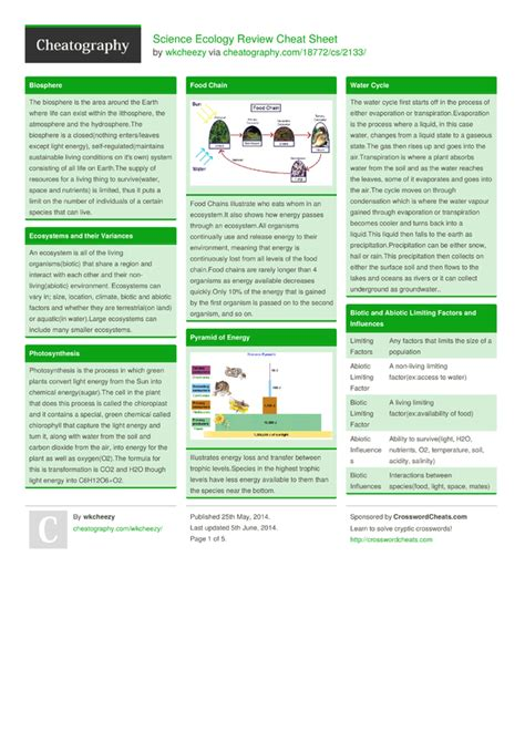 Science Ecology Review Cheat Sheet by wkcheezy - Download
