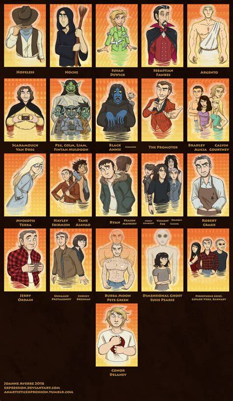 The Cast of Skulduggery Pleasant Part Five by Expression