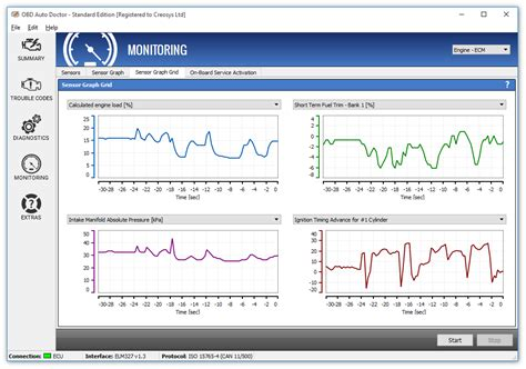 OBD-II diagnostic software for Windows, Mac and Linux
