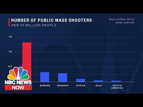 Why Are Children Less Valuable Than Guns in America? It's