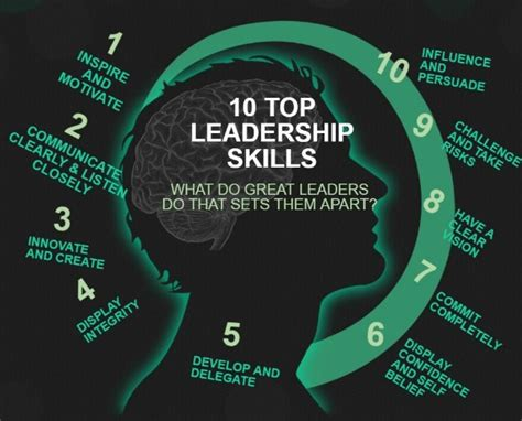 11 Essential Leadership Interview Questions and Answers