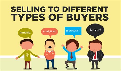 Sales Training : Selling To Different Personalities